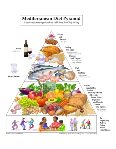 newmedpyr09 - The Mediterranean Diet Pyramid