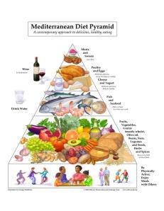 newmedpyr09 - The Mediterranean Diet Pyramid