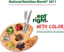 nnmcolorgraphic1 thumb 251x202 98586 - March is National Nutrition Month!