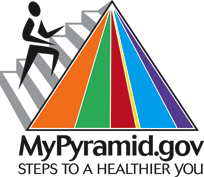 mypyramid 4c - Food Pyramid to be Traded for a Plate