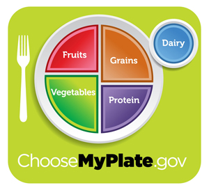 myplate green300x2732 - Some thoughts on ChooseMyPlate